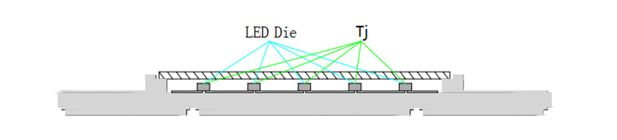 深紫外表面模组